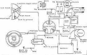 triumph wiring diagram triumph wiring diagrams instruction