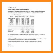 fundraising report template treasurer s report template fieldstation co