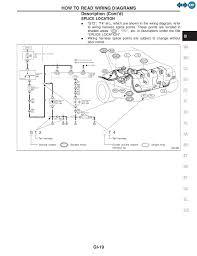 2000 s10 wiring diagrams pdf dolgular com