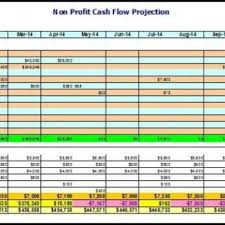 Non Profit Budget Template Excel Excel Templates Page 3 Of 8 Free Excel Spreadsheets Formats Xlsx