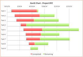 Excel Chart Templates Free 6 Gantt Chart Excel Template Free Ganttchart Template