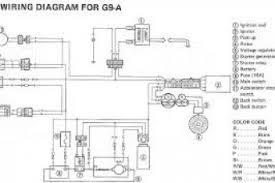 2010 columbia golf cart 48v wiring diagram wiring diagram simonand