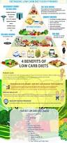 try a keto diet meal plan for weight loss u0026 blood sugar control