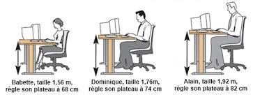 hauteur bureau ergonomie comment choisir bureau
