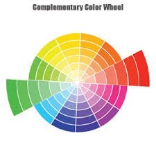 complementary paint colors complementary paint color wheel exle uses with pictures
