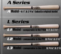 bats for sale wood baseball bats for sale wood bat baseball composite wood