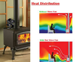wood burning stove circulating fan amazon com aobosi stove fan heat powered fireplace fan for wood log