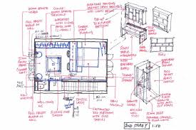 the best laid plans of mice and men often go astray u2013 contractors