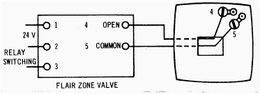 wiring diagrams 2 wire thermostat diagram heat only magnificent ac