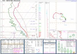 Zip Code Map Omaha June 16 2014 Pilger Tornado Event