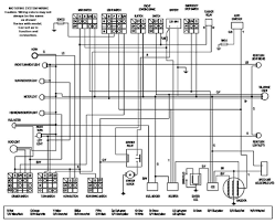 gy6 wiring diagram gy wiring diagram scooter wiring diagram gy cc