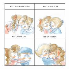 Kiss Meme - cute kiss meme luke and flora by otakubox25 on deviantart
