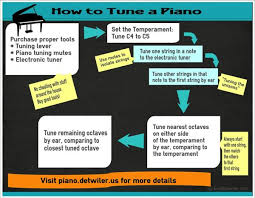 Piano Meme - how to tune a piano the piano tuning tutorial