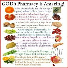 god s god s pharmacy is quite amazing natural foods can be the best of