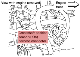 nissan frontier idle relearn 2002 nissan altima service engine soon light reset the best