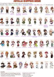 Meme Characters List - hetalia shipping meme 2 by mangafreak4 on deviantart