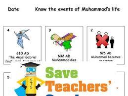 islam ks1 planning and resources by saveteacherssundays teaching