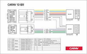 nissan x trail stereo wiring diagram efcaviation com