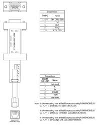 diagrams 450320 rs232 wiring diagram u2013 rs232 cable wiring diagram