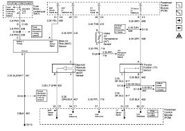 ford f150 wiring harness diagram to 91 chassy 1 gif bright engine