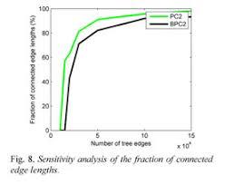 Academic OneFile   Document   Porosimetry by double random