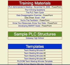 50 best smart goals plcs data ahhhh images on pinterest