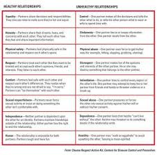Healthy And Unhealthy Relationships Worksheets 11 Best Healthy Relationships Images On Healthy