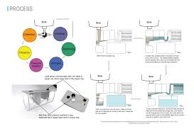 concept greywater recycling for kitchen sink by alexis lizares