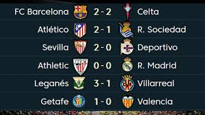 la liga table standings la liga matchday 14 results table standings 2 3 december 2017
