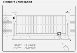 automatic sliding gate wiring diagram onlineromania info