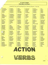 Powerful Action Verbs For A by Strong Action Words For Resumes Word Document Business Letter