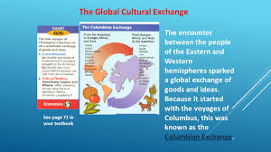 exploration and colonization american nation textbook pages 66 99