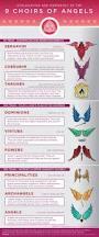best 25 catholic catechism ideas on pinterest catholic crafts