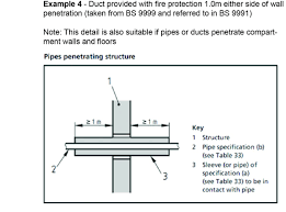 fire rated exhaust fan enclosures technical insight part b ventilation ducts in dwellings build insight