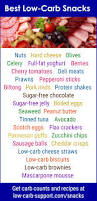low carb snacks u2013 low carb support
