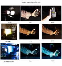 what is tungsten light film education color correction colour contrast and digital camera