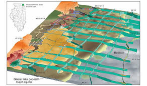 kentucky geologic map information service illinois state geological survey great lakes geologic mapping