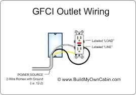 wiring an electrical outlet in series color coding of wires to