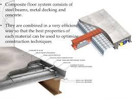 composite construction or composite structure
