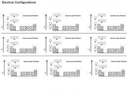 Electron Configuration Practice Worksheet Answers Electron Configurations Worksheet Answers Cockpito