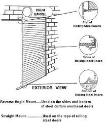 Overhead Roll Up Door Rolling Steel Doors Brush Seals Memtech Brush
