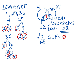Finding Gcf And Lcm Worksheets Lcm U0026 Gcf Using Venn Diagram For 3 Numbers Math Middle