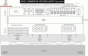 commercial kitchen layout ideas simple restaurant kitchen layout restaurant kitchen layout ideas
