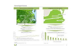 Chp Scale Locations G72761mmi015 Gif