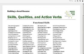 Best Words For A Resume by Resume Power Words 15 Action Words For Resume Action Project