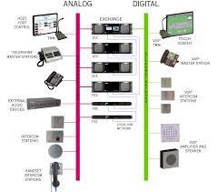 tree audio block diagram input channel u2013 readingrat net