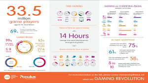 film quote board game the games industry in numbers ukie