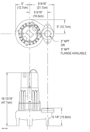 280 series zoeller pump company
