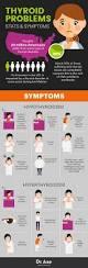 symptoms of thyroid problems u0026 remedies that help dr axe