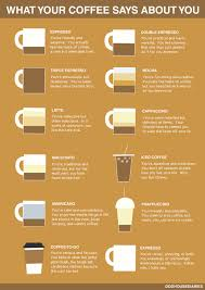 what your drink says about your personality what coffee says about personality office coffee deals
